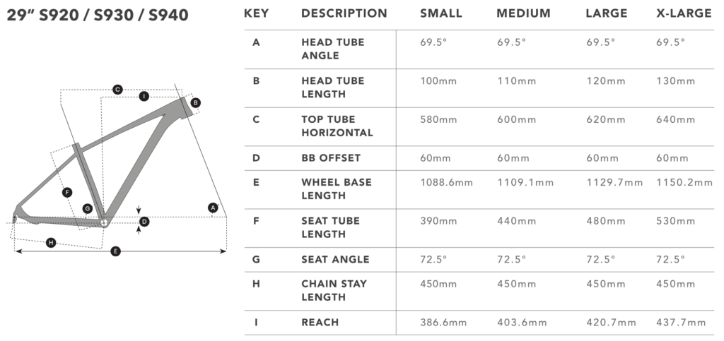 signal s-series bike geometry
